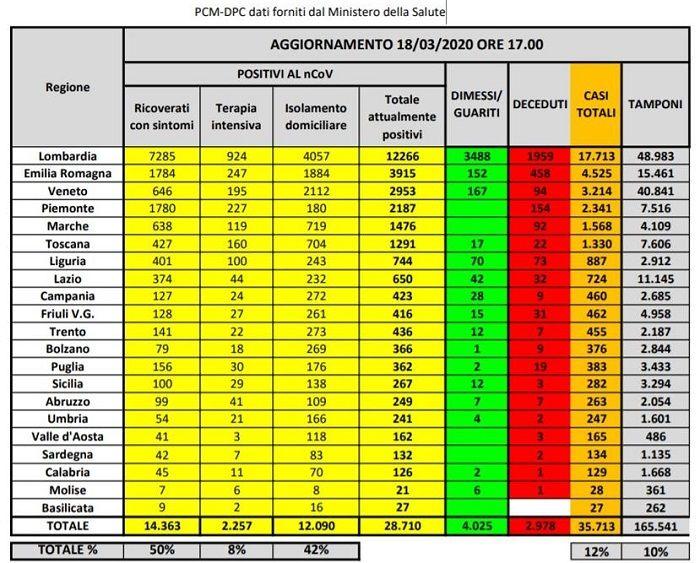 cms_16633/bilancio_emergenza.jpg