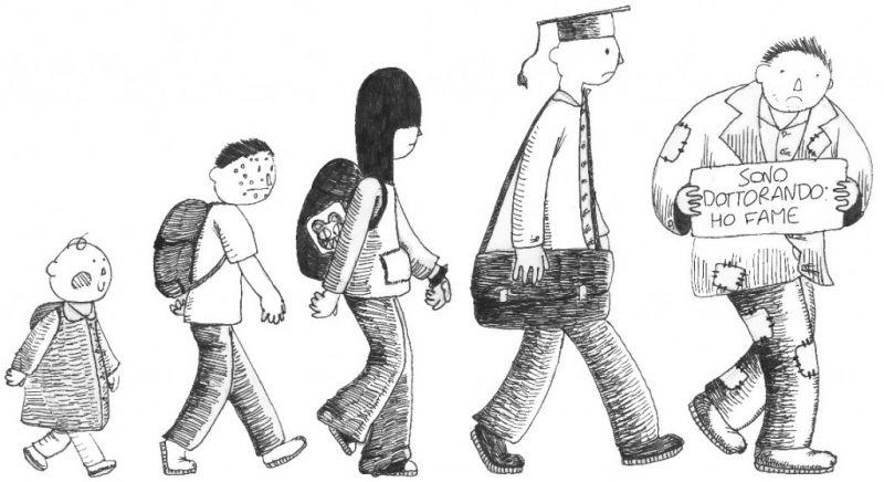 cms_2259/storia-della-disoccupazione-giovanile.jpg
